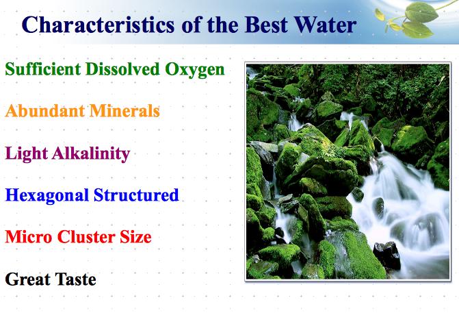 bestwater